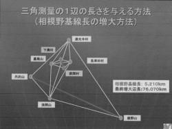 図表2基線図資料